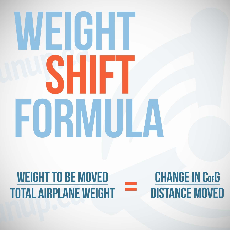 The Weight Shift Formula