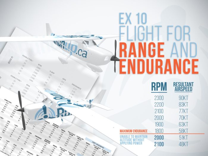 Exercise 10 Flight for Range and Endurace Course Thumb