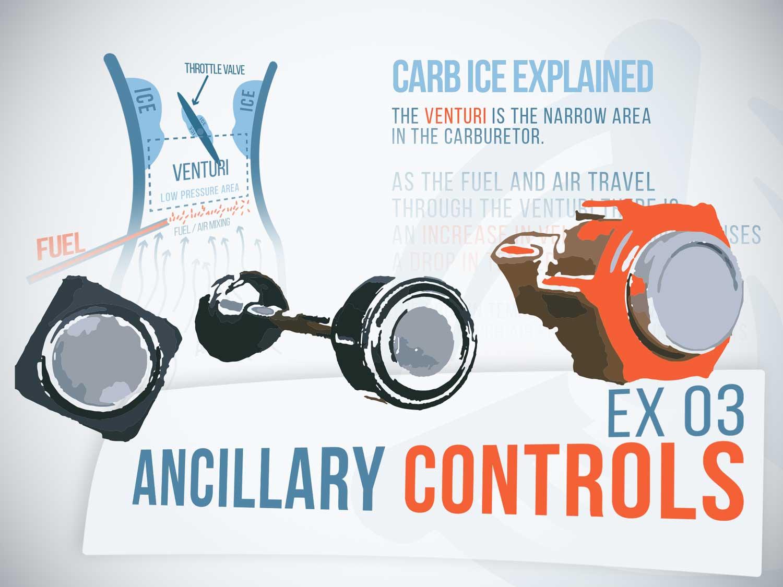 Ancillary Controls Course Thumb