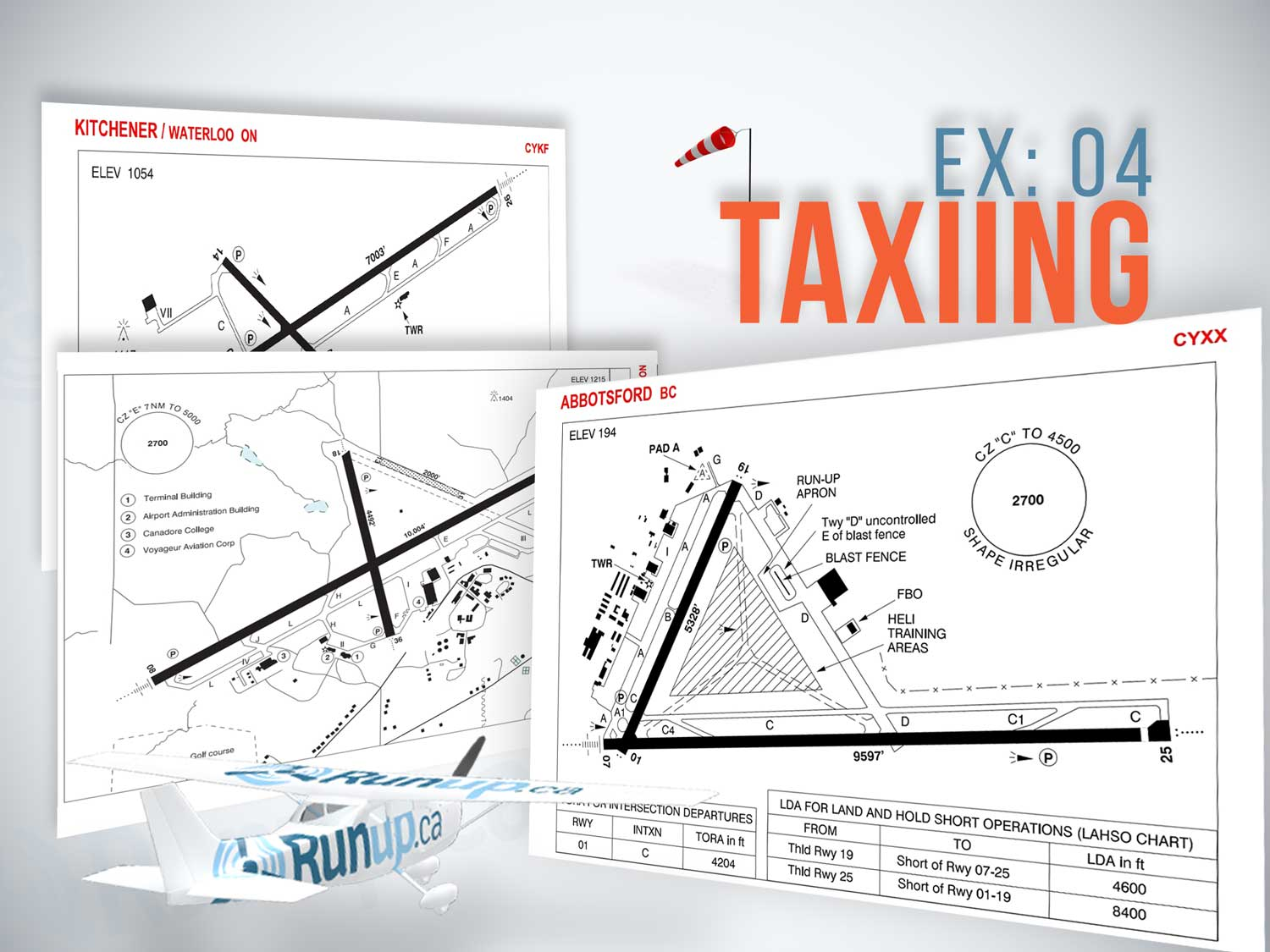 Airplane Taxiing Course Image