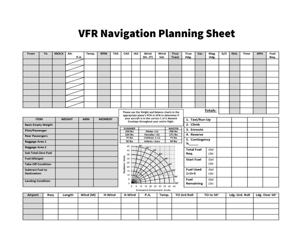 Sample Navigation Planning Sheet
