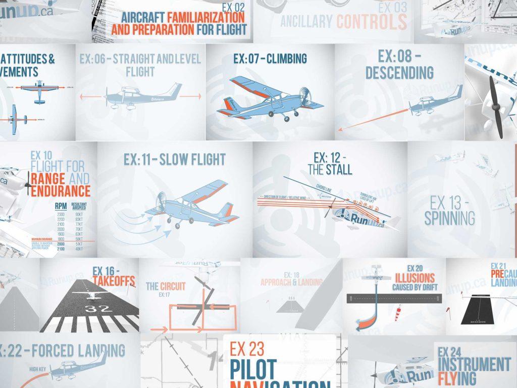 Online Pilot Training Courses Background