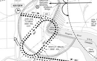 Niagara Falls Airplane Pattern Proceedures